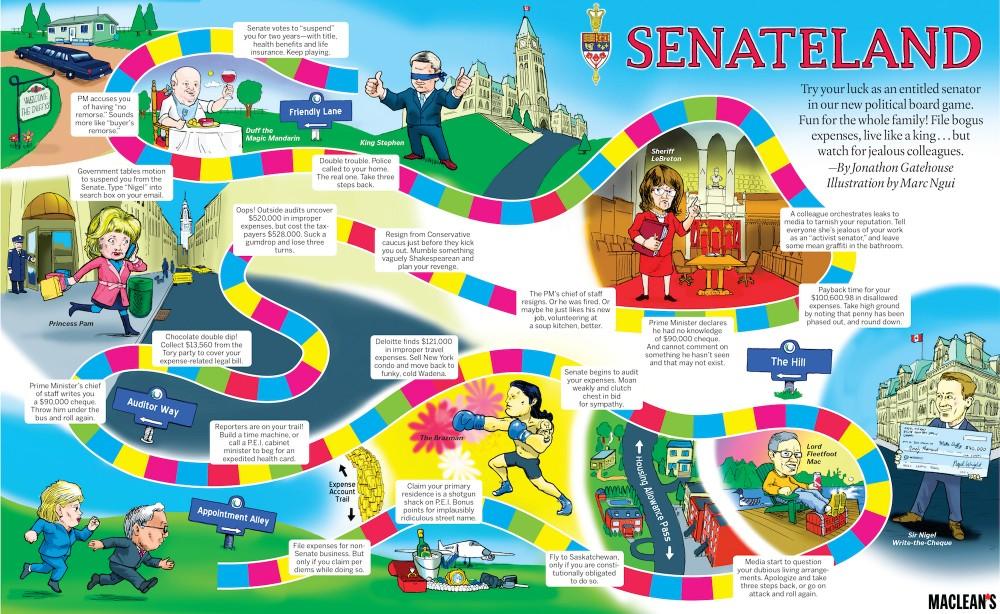 Senateland