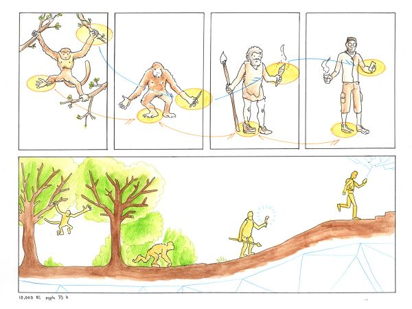 Drawing A Thousand Plateaus,10,000 BC, paragraph 33b