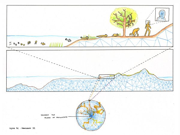 Drawing A Thousand Plateaus,10,000 BC, paragraph 32
